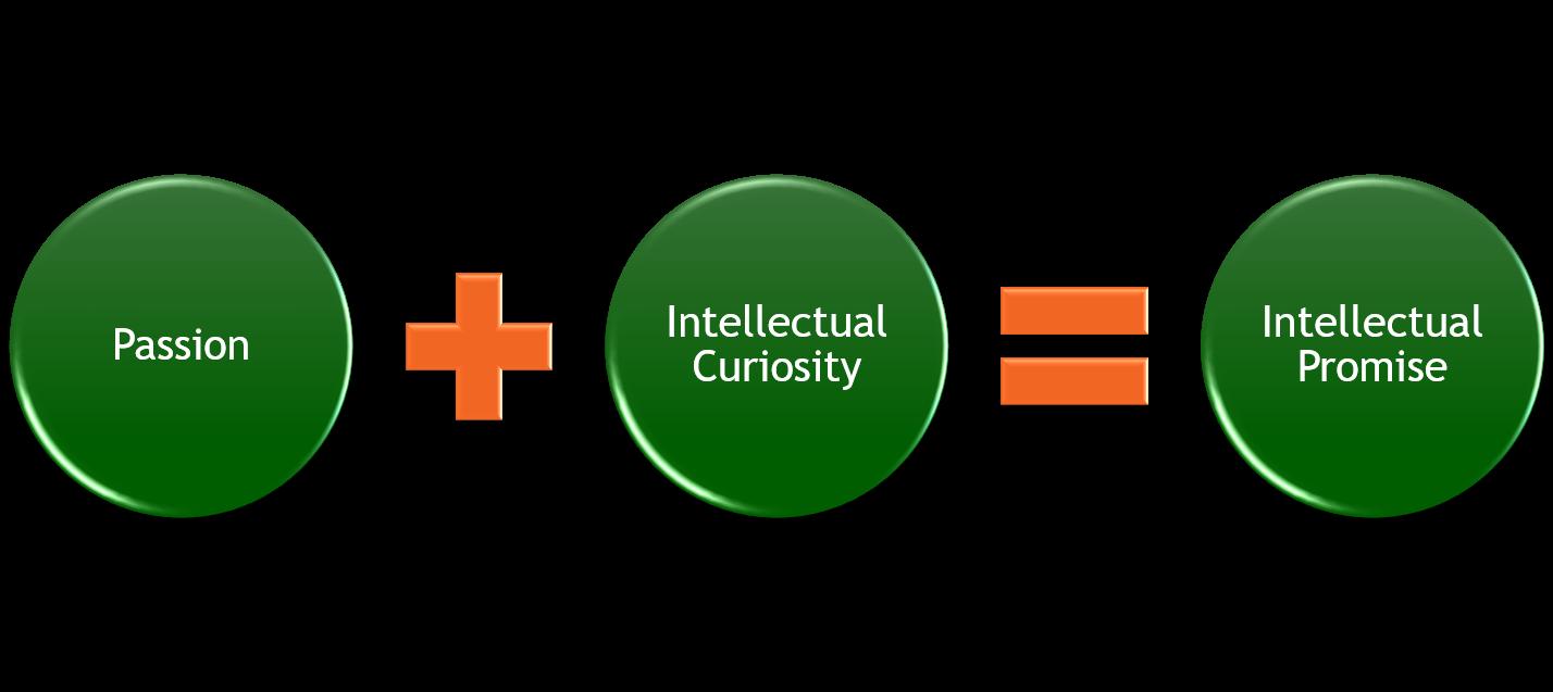 Passion Curiosity Promise equation